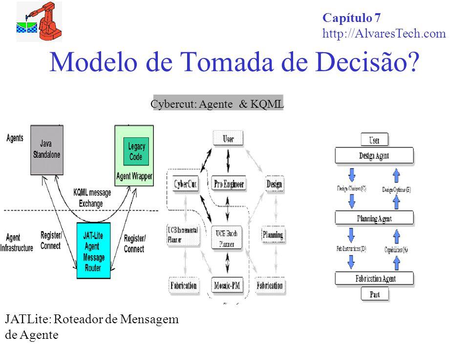 Capítulo 7 http://AlvaresTech.com Modelo de Tomada de Decisão? Cybercut: Agente & KQML JATLite: Roteador de Mensagem de Agente