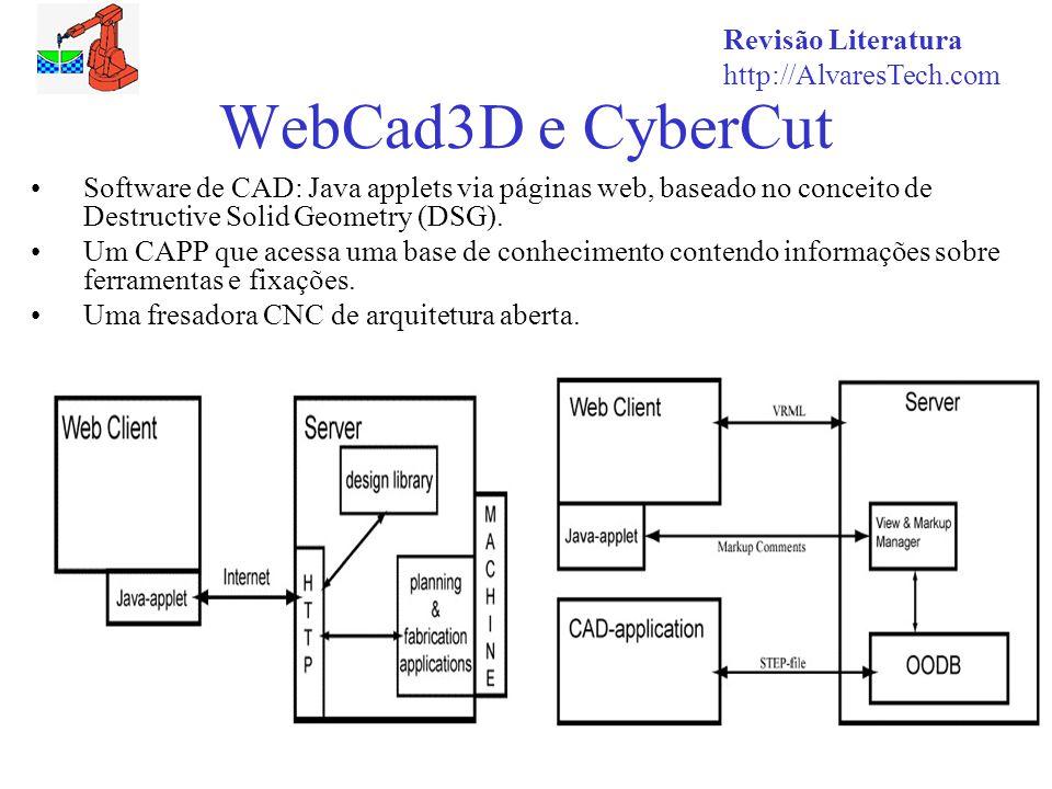 Revisão Literatura http://AlvaresTech.com WebCad3D e CyberCut Software de CAD: Java applets via páginas web, baseado no conceito de Destructive Solid Geometry (DSG).