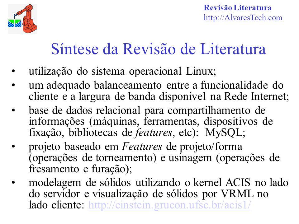Síntese da Revisão de Literatura Revisão Literatura http://AlvaresTech.com utilização do sistema operacional Linux; um adequado balanceamento entre a funcionalidade do cliente e a largura de banda disponível na Rede Internet; base de dados relacional para compartilhamento de informações (máquinas, ferramentas, dispositivos de fixação, bibliotecas de features, etc): MySQL; projeto baseado em Features de projeto/forma (operações de torneamento) e usinagem (operações de fresamento e furação); modelagem de sólidos utilizando o kernel ACIS no lado do servidor e visualização de sólidos por VRML no lado cliente: http://einstein.grucon.ufsc.br/acis1/http://einstein.grucon.ufsc.br/acis1/
