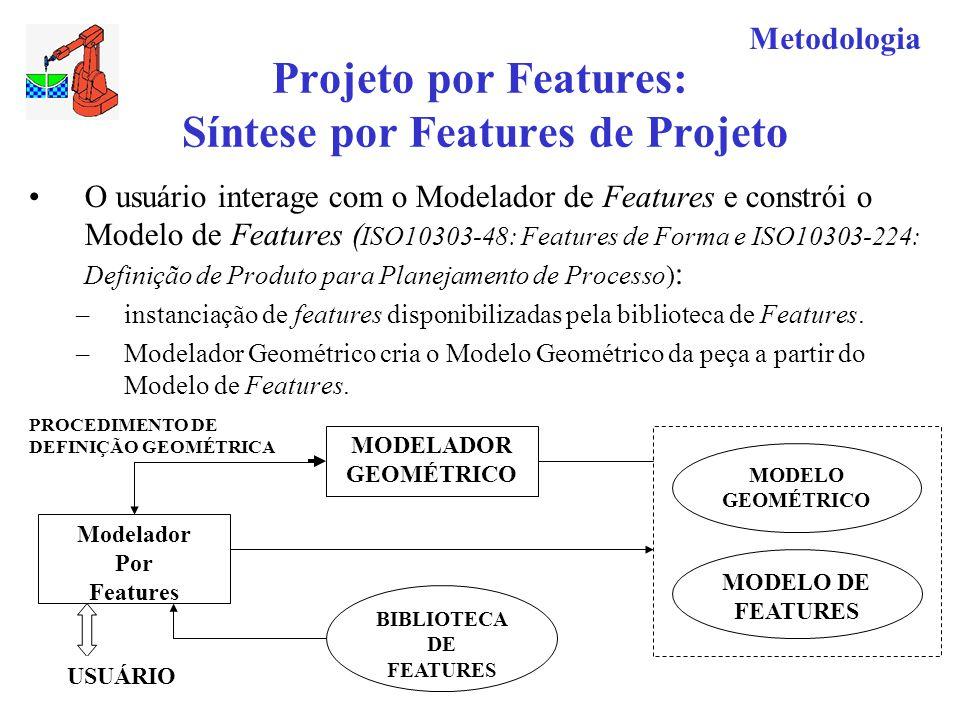 Metodologia Projeto por Features: Síntese por Features de Projeto O usuário interage com o Modelador de Features e constrói o Modelo de Features ( ISO10303-48: Features de Forma e ISO10303-224: Definição de Produto para Planejamento de Processo) : –instanciação de features disponibilizadas pela biblioteca de Features.