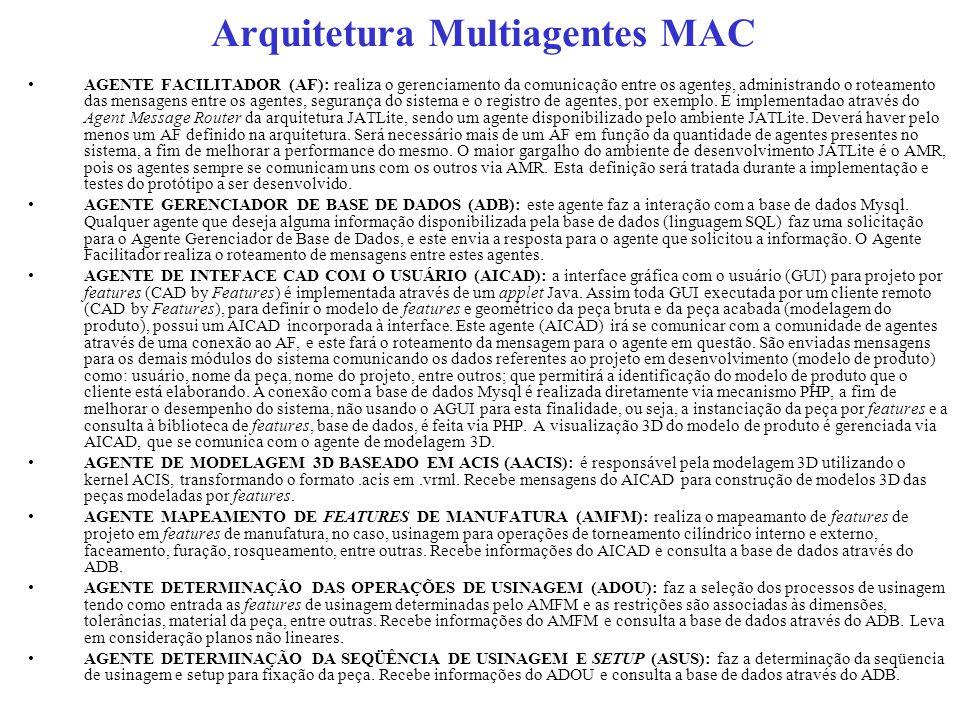 Arquitetura Multiagentes MAC AGENTE FACILITADOR (AF): realiza o gerenciamento da comunicação entre os agentes, administrando o roteamento das mensagens entre os agentes, segurança do sistema e o registro de agentes, por exemplo.