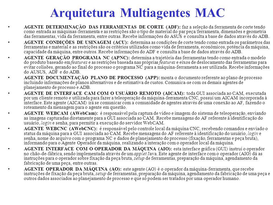 Arquitetura Multiagentes MAC AGENTE DETERMINAÇÃO DAS FERRAMENTAS DE CORTE (ADF): faz a seleção da ferramenta de corte tendo como entrada as máquinas-ferramenta e as restrições são o tipo de material do par peça/ferramenta, dimensões e geometria das ferramentas, vida da ferramenta, entre outras.