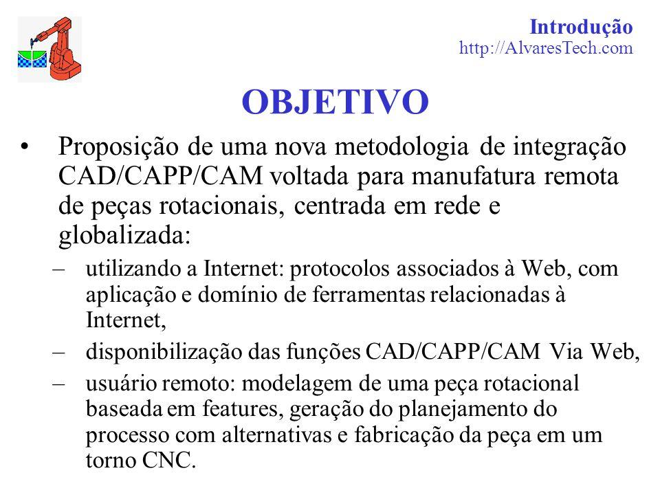Introdução http://AlvaresTech.com OBJETIVO Proposição de uma nova metodologia de integração CAD/CAPP/CAM voltada para manufatura remota de peças rotacionais, centrada em rede e globalizada: –utilizando a Internet: protocolos associados à Web, com aplicação e domínio de ferramentas relacionadas à Internet, –disponibilização das funções CAD/CAPP/CAM Via Web, –usuário remoto: modelagem de uma peça rotacional baseada em features, geração do planejamento do processo com alternativas e fabricação da peça em um torno CNC.