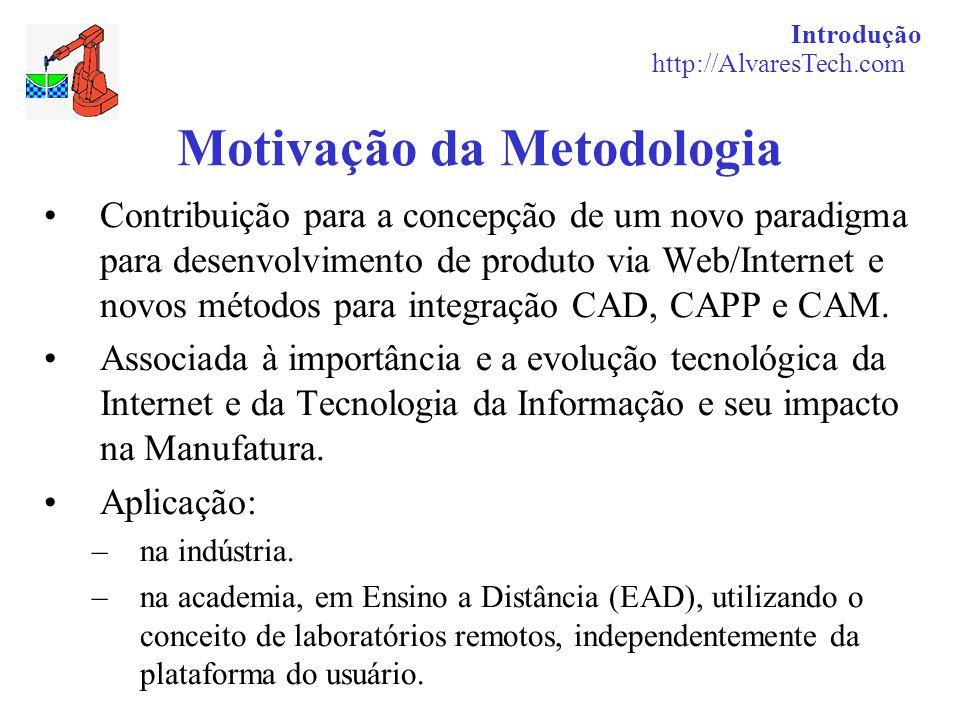 Introdução http://AlvaresTech.com Contexto e Condições de Contorno 1.Proposta metodológica e futura implementação: projeto, planejamento do processo e fabricação de peças rotacionais simétricas.