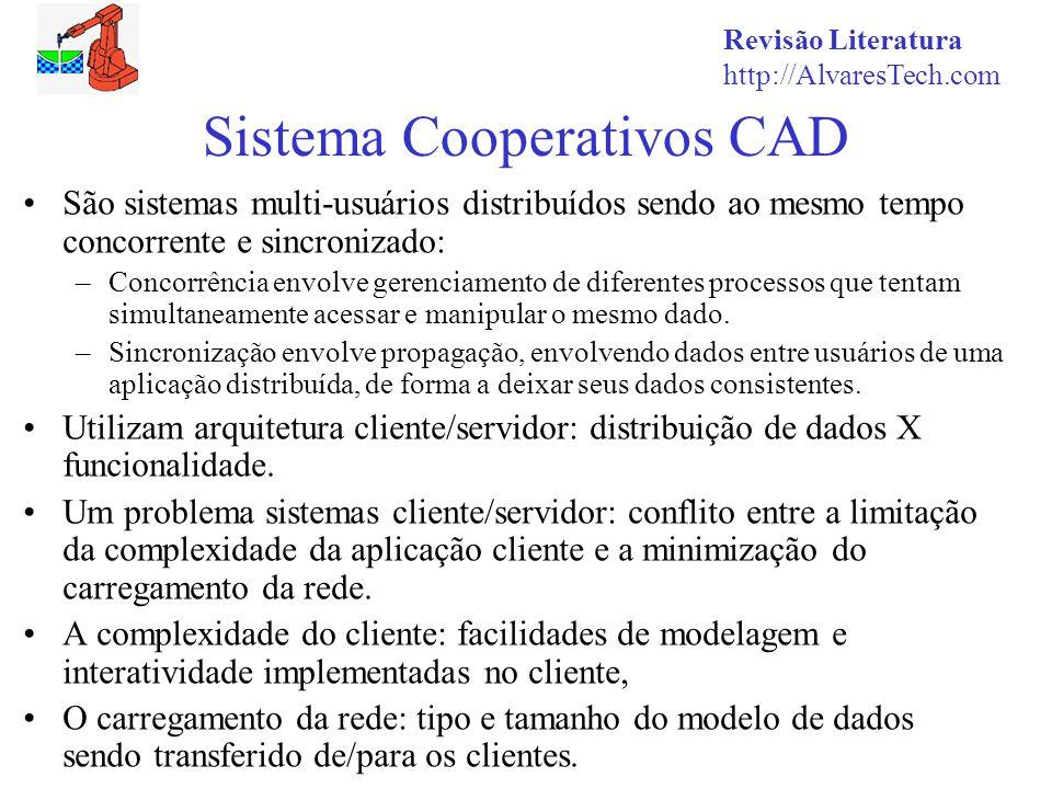 Revisão Literatura http://AlvaresTech.com Sistema Cooperativos CAD São sistemas multi-usuários distribuídos sendo ao mesmo tempo concorrente e sincronizado: –Concorrência envolve gerenciamento de diferentes processos que tentam simultaneamente acessar e manipular o mesmo dado.