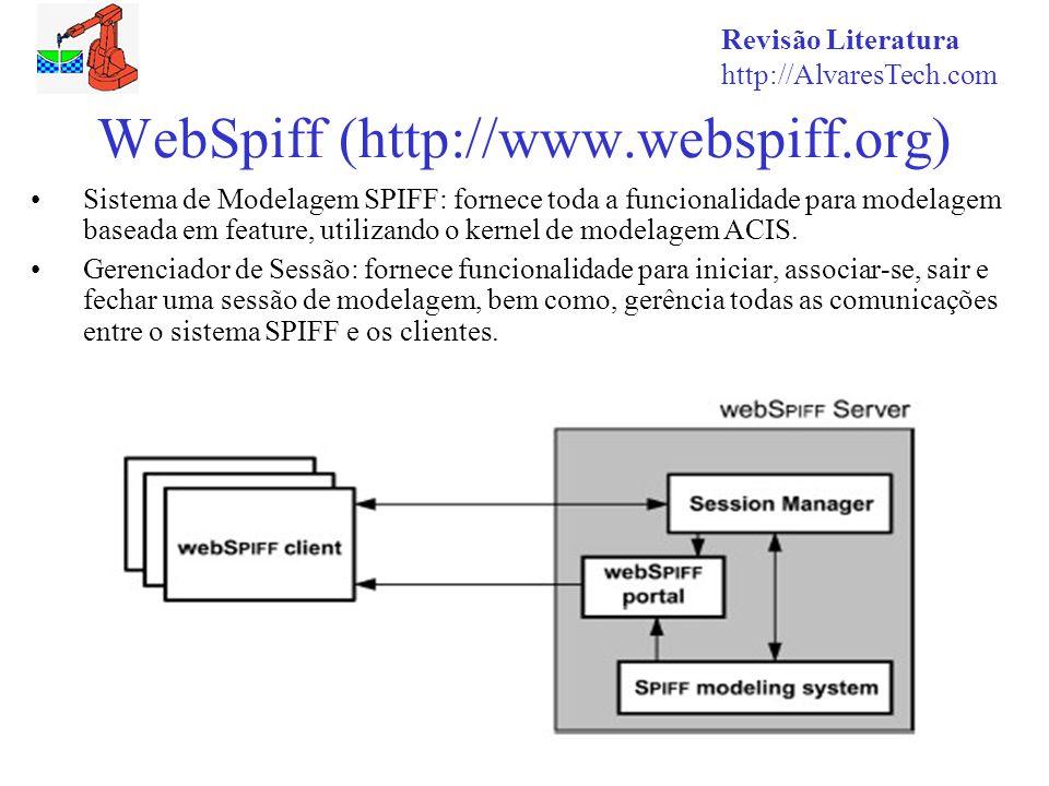 Revisão Literatura http://AlvaresTech.com WebSpiff (http://www.webspiff.org) Sistema de Modelagem SPIFF: fornece toda a funcionalidade para modelagem baseada em feature, utilizando o kernel de modelagem ACIS.