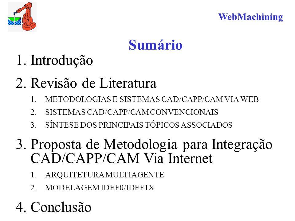 1.Introdução 2.Revisão de Literatura 1.METODOLOGIAS E SISTEMAS CAD/CAPP/CAM VIA WEB 2.SISTEMAS CAD/CAPP/CAM CONVENCIONAIS 3.SÍNTESE DOS PRINCIPAIS TÓP