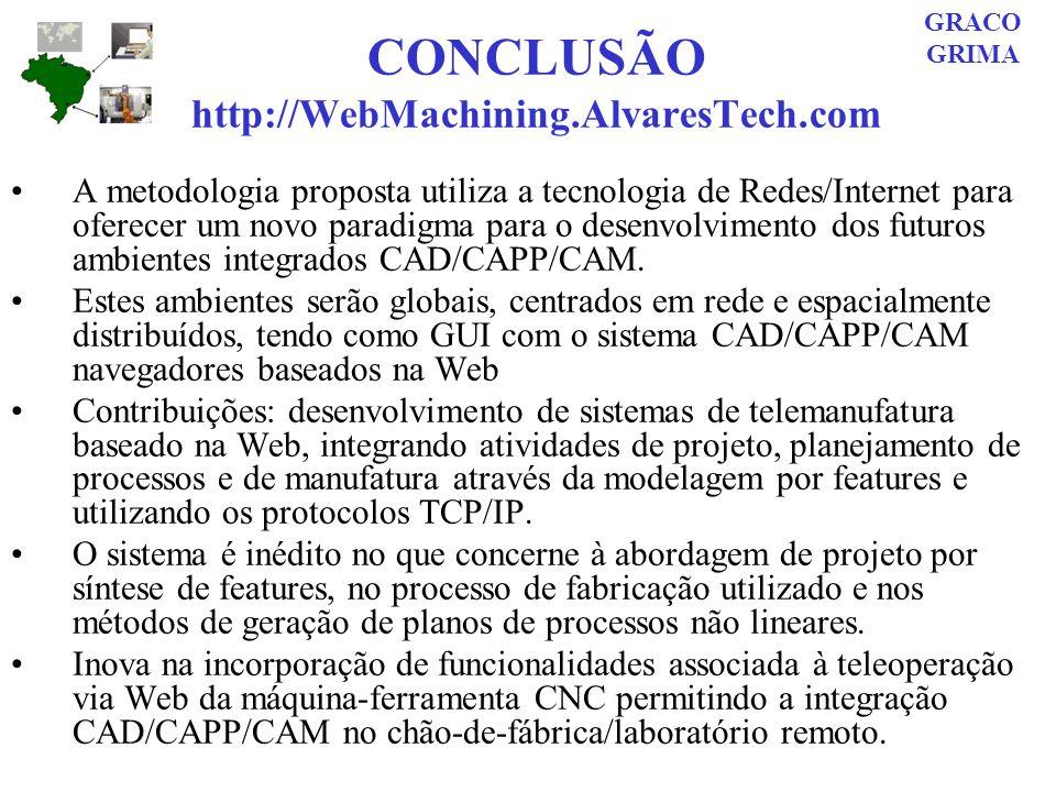 CONCLUSÃO http://WebMachining.AlvaresTech.com A metodologia proposta utiliza a tecnologia de Redes/Internet para oferecer um novo paradigma para o des