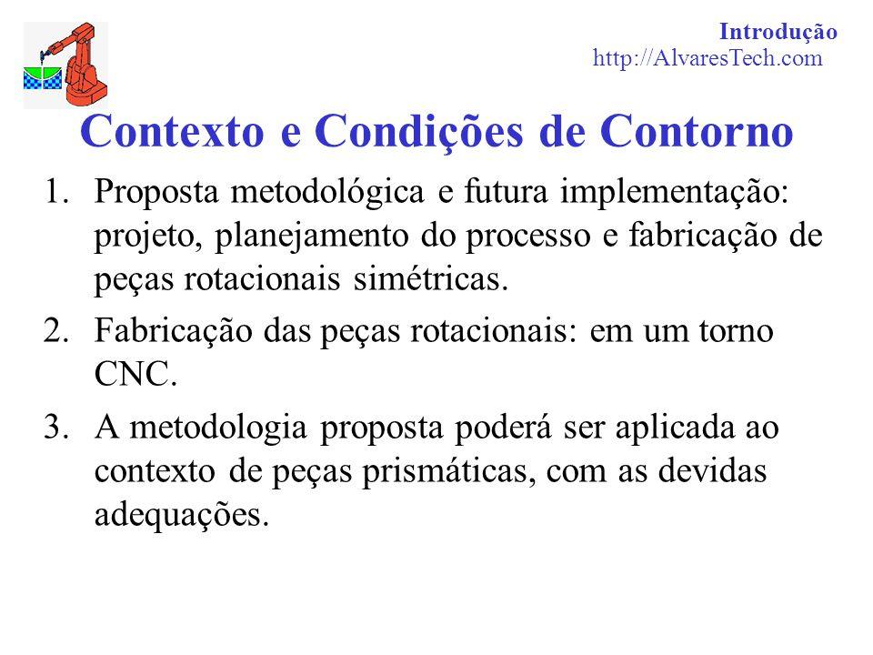 Introdução http://AlvaresTech.com Contexto e Condições de Contorno 1.Proposta metodológica e futura implementação: projeto, planejamento do processo e