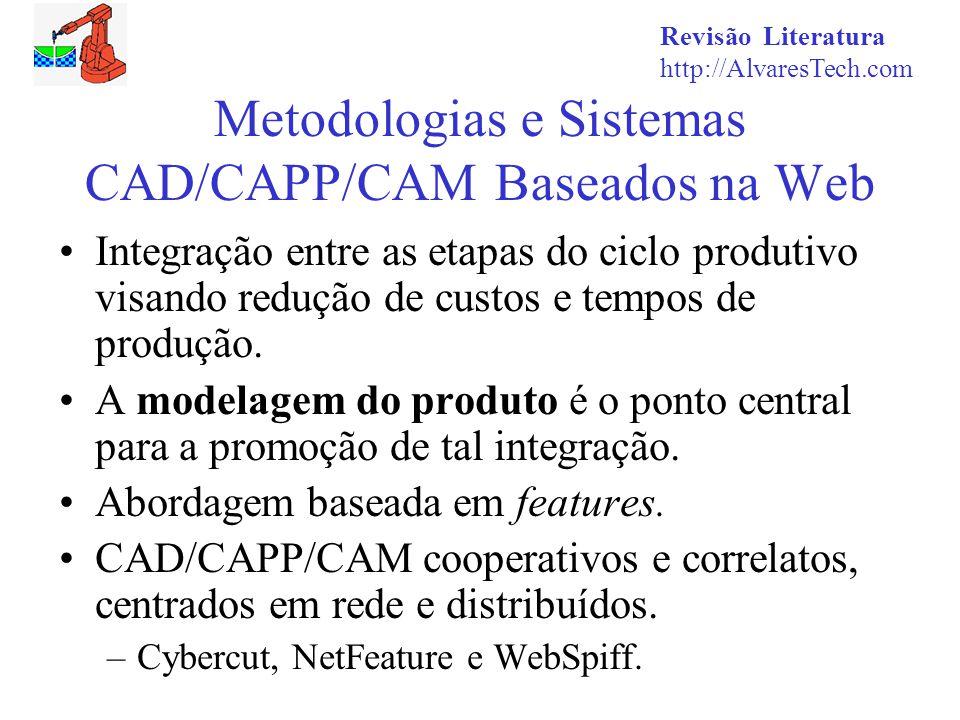 Revisão Literatura http://AlvaresTech.com Metodologias e Sistemas CAD/CAPP/CAM Baseados na Web Integração entre as etapas do ciclo produtivo visando r