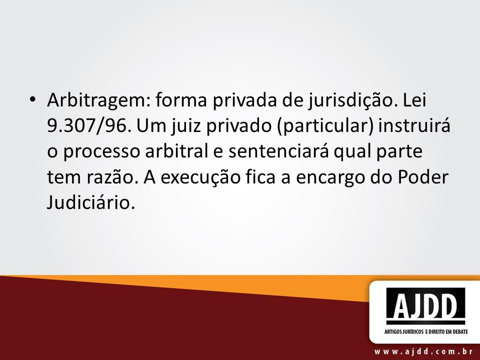 Arbitragem: forma privada de jurisdição.Lei 9.307/96.