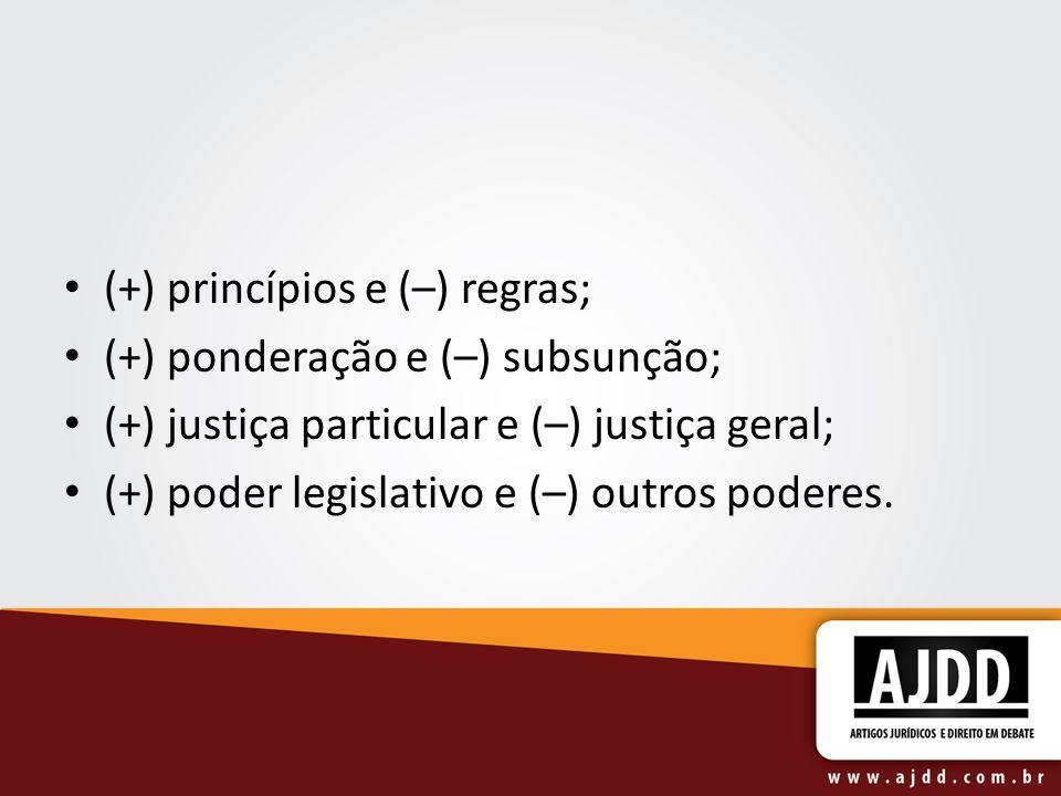 (+) princípios e (–) regras; (+) ponderação e (–) subsunção; (+) justiça particular e (–) justiça geral; (+) poder legislativo e (–) outros poderes.
