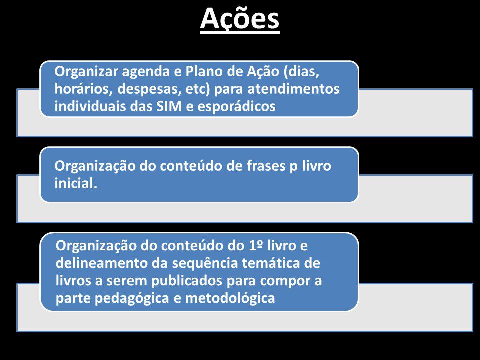 Organizar agenda e Plano de Ação (dias, horários, despesas, etc) para atendimentos individuais das SIM e esporádicos Organização do conteúdo de frases p livro inicial.