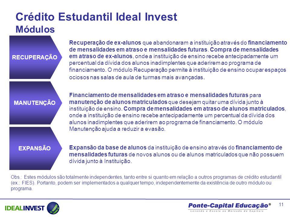 11 Crédito Estudantil Ideal Invest Módulos Obs.: Estes módulos são totalmente independentes, tanto entre si quanto em relação a outros programas de cr