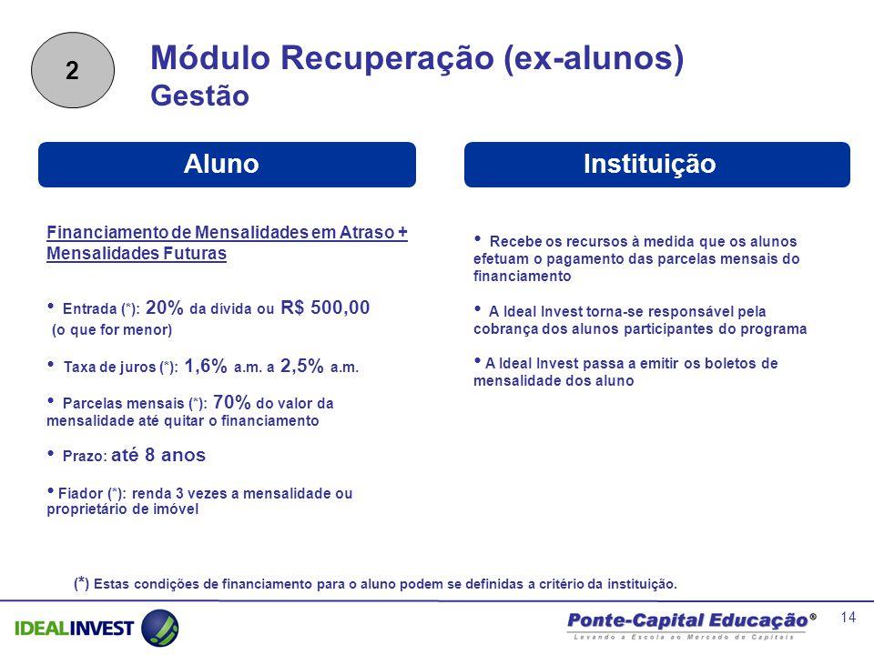 14 Financiamento de Mensalidades em Atraso + Mensalidades Futuras Entrada (*): 20% da dívida ou R$ 500,00 (o que for menor) Taxa de juros (*): 1,6% a.