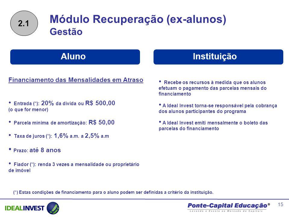 15 Financiamento das Mensalidades em Atraso Entrada (*): 20% da dívida ou R$ 500,00 (o que for menor) Parcela mínima de amortização: R$ 50,00 Taxa de