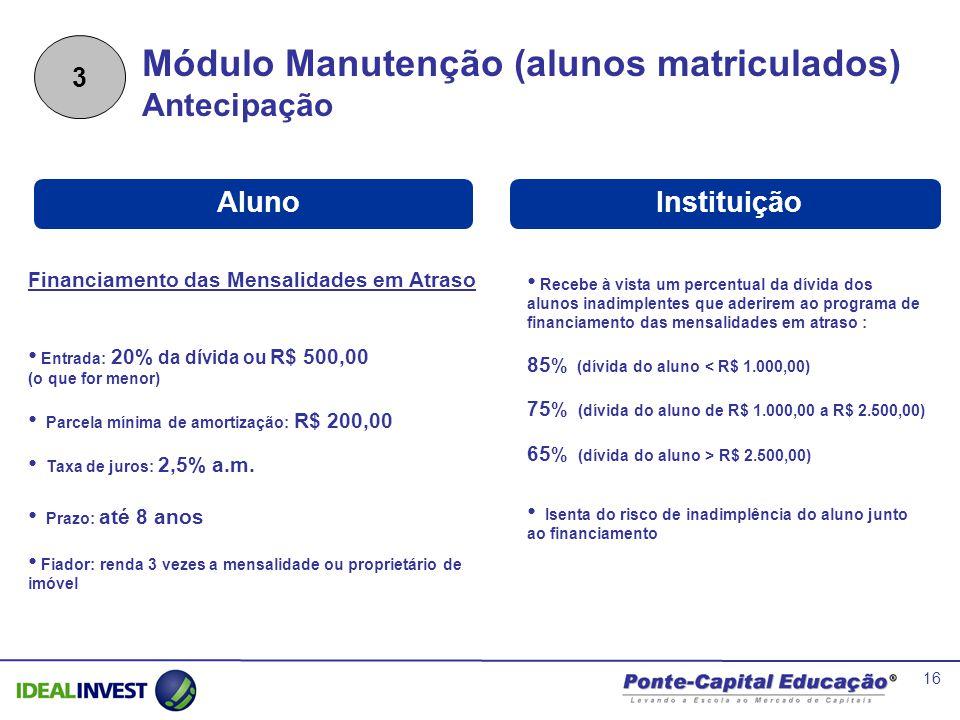 16 Módulo Manutenção (alunos matriculados) Antecipação InstituiçãoAluno Financiamento das Mensalidades em Atraso Entrada: 20% da dívida ou R$ 500,00 (