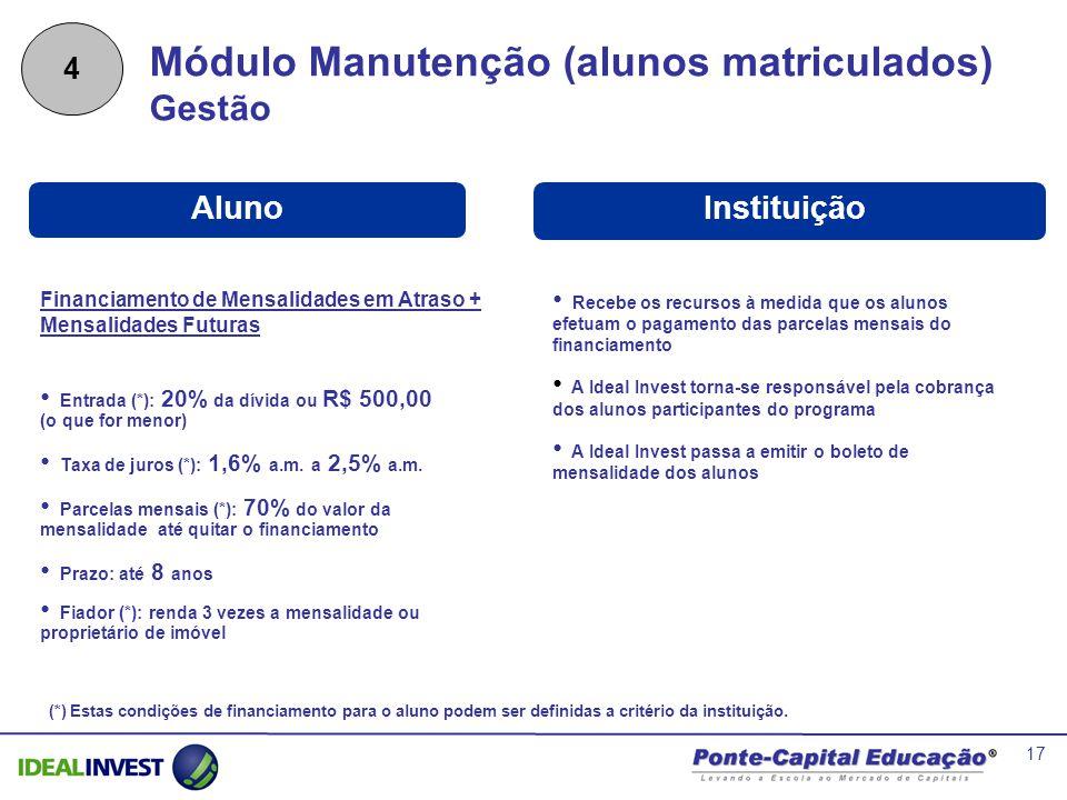 17 Financiamento de Mensalidades em Atraso + Mensalidades Futuras Entrada (*): 20% da dívida ou R$ 500,00 (o que for menor) Taxa de juros (*): 1,6% a.