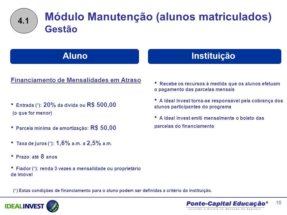 18 Financiamento de Mensalidades em Atraso Entrada (*): 20% da dívida ou R$ 500,00 (o que for menor) Parcela mínima de amortização: R$ 50,00 Taxa de j