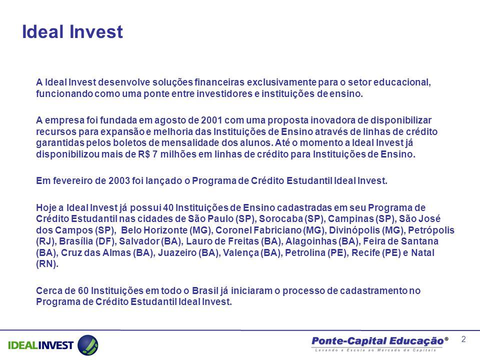 2 A Ideal Invest desenvolve soluções financeiras exclusivamente para o setor educacional, funcionando como uma ponte entre investidores e instituições