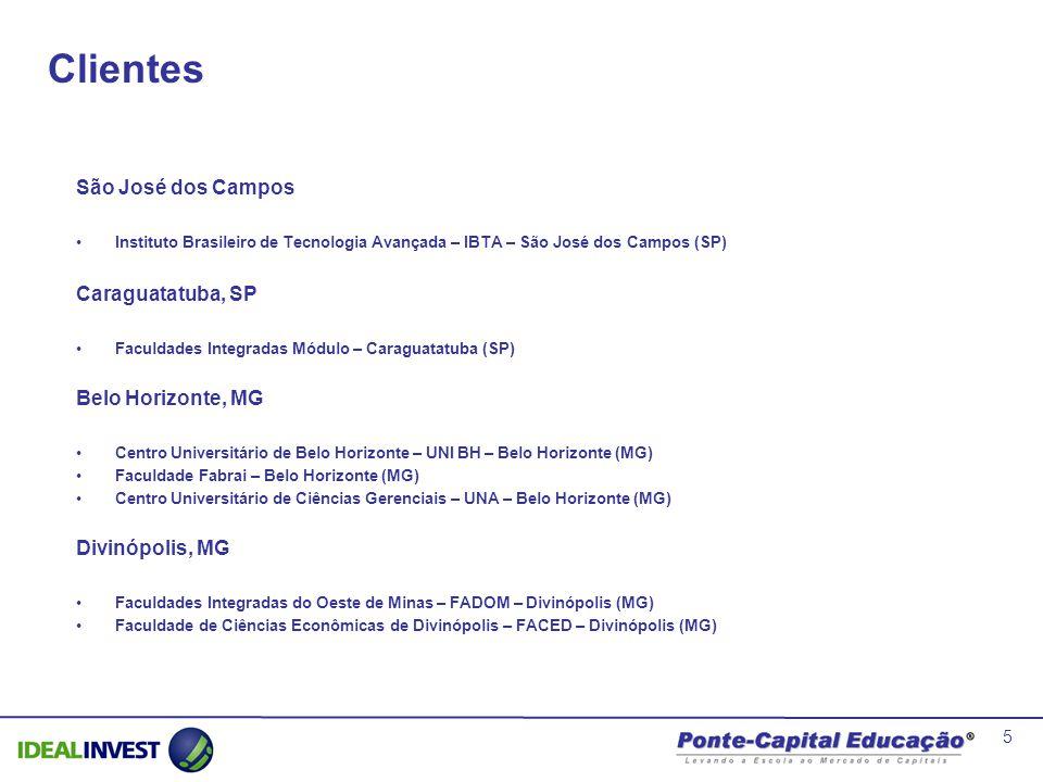 5 São José dos Campos Instituto Brasileiro de Tecnologia Avançada – IBTA – São José dos Campos (SP) Caraguatatuba, SP Faculdades Integradas Módulo – C