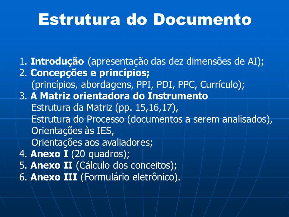 Estrutura do Documento 1. Introdução (apresentação das dez dimensões de AI); 2. Concepções e princípios; (princípios, abordagens, PPI, PDI, PPC, Currí