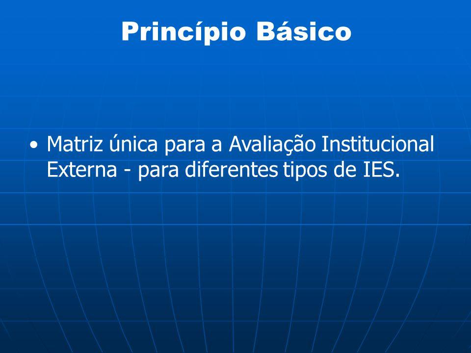 Princípio Básico Matriz única para a Avaliação Institucional Externa - para diferentes tipos de IES.