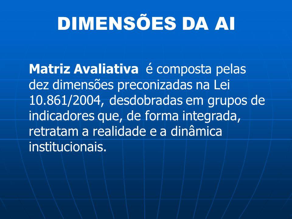 DIMENSÕES DA AI Matriz Avaliativa é composta pelas dez dimensões preconizadas na Lei 10.861/2004, desdobradas em grupos de indicadores que, de forma i
