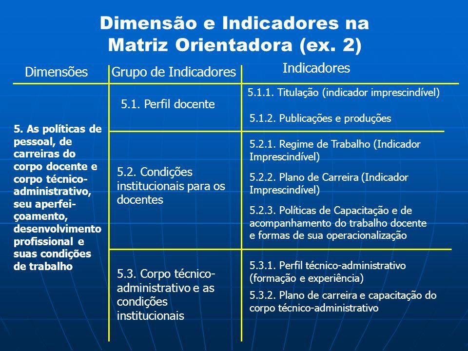 Dimensão e Indicadores na Matriz Orientadora (ex. 2) Grupo de Indicadores Indicadores 5.1. Perfil docente 5.1.1. Titulação (indicador imprescindível)