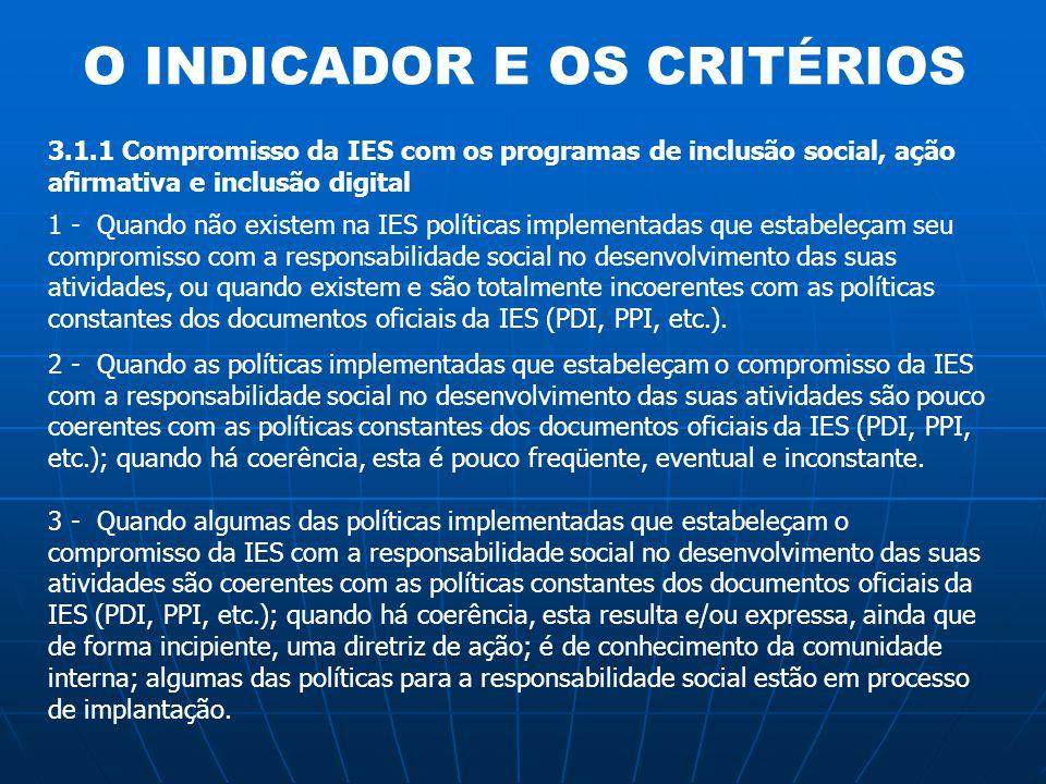 O INDICADOR E OS CRITÉRIOS 3.1.1 Compromisso da IES com os programas de inclusão social, ação afirmativa e inclusão digital 1 - Quando não existem na