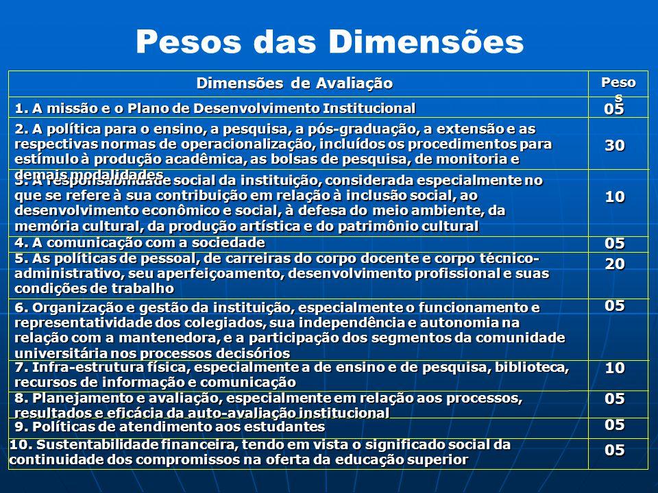 Pesos das Dimensões 3. A responsabilidade social da instituição, considerada especialmente no que se refere à sua contribuição em relação à inclusão s