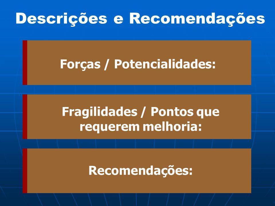 Descrições e Recomendações Forças / Potencialidades: Fragilidades / Pontos que requerem melhoria: Recomendações: