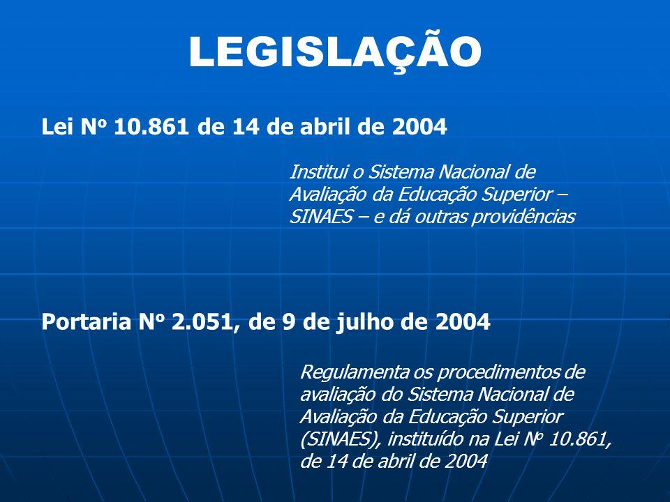 LEGISLAÇÃO Lei N o 10.861 de 14 de abril de 2004 Portaria N o 2.051, de 9 de julho de 2004 Institui o Sistema Nacional de Avaliação da Educação Superi