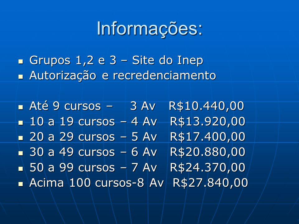 Informações: Grupos 1,2 e 3 – Site do Inep Grupos 1,2 e 3 – Site do Inep Autorização e recredenciamento Autorização e recredenciamento Até 9 cursos –