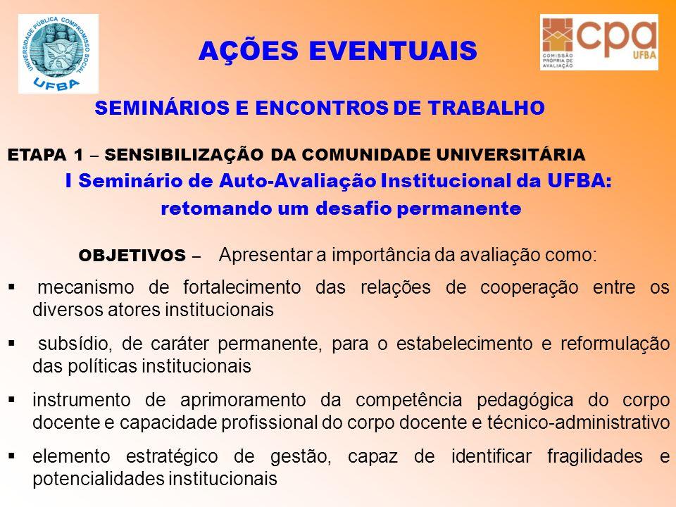 AÇÕES EVENTUAIS SEMINÁRIOS E ENCONTROS DE TRABALHO ETAPA 1 – SENSIBILIZAÇÃO DA COMUNIDADE UNIVERSITÁRIA I Seminário de Auto-Avaliação Institucional da