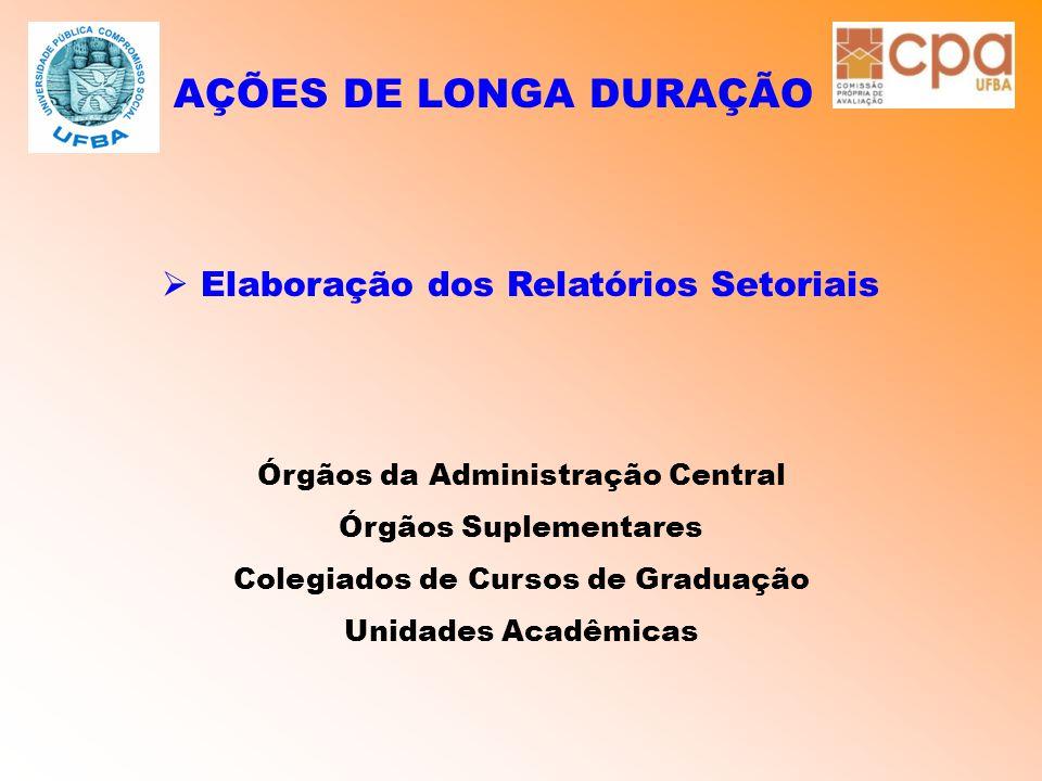 AÇÕES DE LONGA DURAÇÃO  Elaboração dos Relatórios Setoriais Órgãos da Administração Central Órgãos Suplementares Colegiados de Cursos de Graduação Un