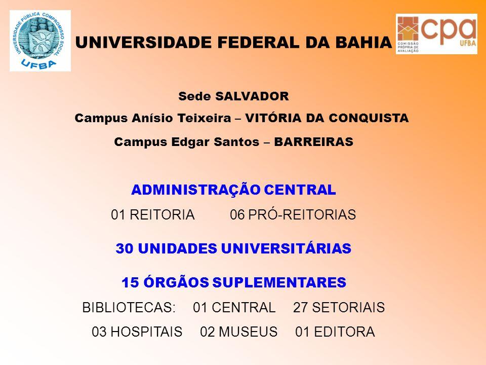 Sede SALVADOR Campus Anísio Teixeira – VITÓRIA DA CONQUISTA Campus Edgar Santos – BARREIRAS ADMINISTRAÇÃO CENTRAL 01 REITORIA 06 PRÓ-REITORIAS 30 UNID