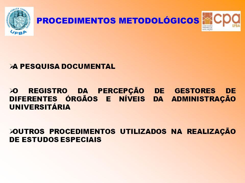 PROCEDIMENTOS METODOLÓGICOS  A PESQUISA DOCUMENTAL  O REGISTRO DA PERCEPÇÃO DE GESTORES DE DIFERENTES ÓRGÃOS E NÍVEIS DA ADMINISTRAÇÃO UNIVERSITÁRIA
