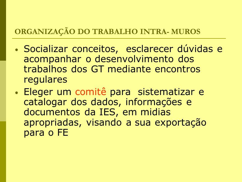 ORGANIZAÇÃO DO TRABALHO INTRA- MUROS Socializar conceitos, esclarecer dúvidas e acompanhar o desenvolvimento dos trabalhos dos GT mediante encontros r