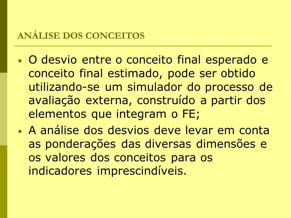 ANÁLISE DOS CONCEITOS O desvio entre o conceito final esperado e conceito final estimado, pode ser obtido utilizando-se um simulador do processo de av