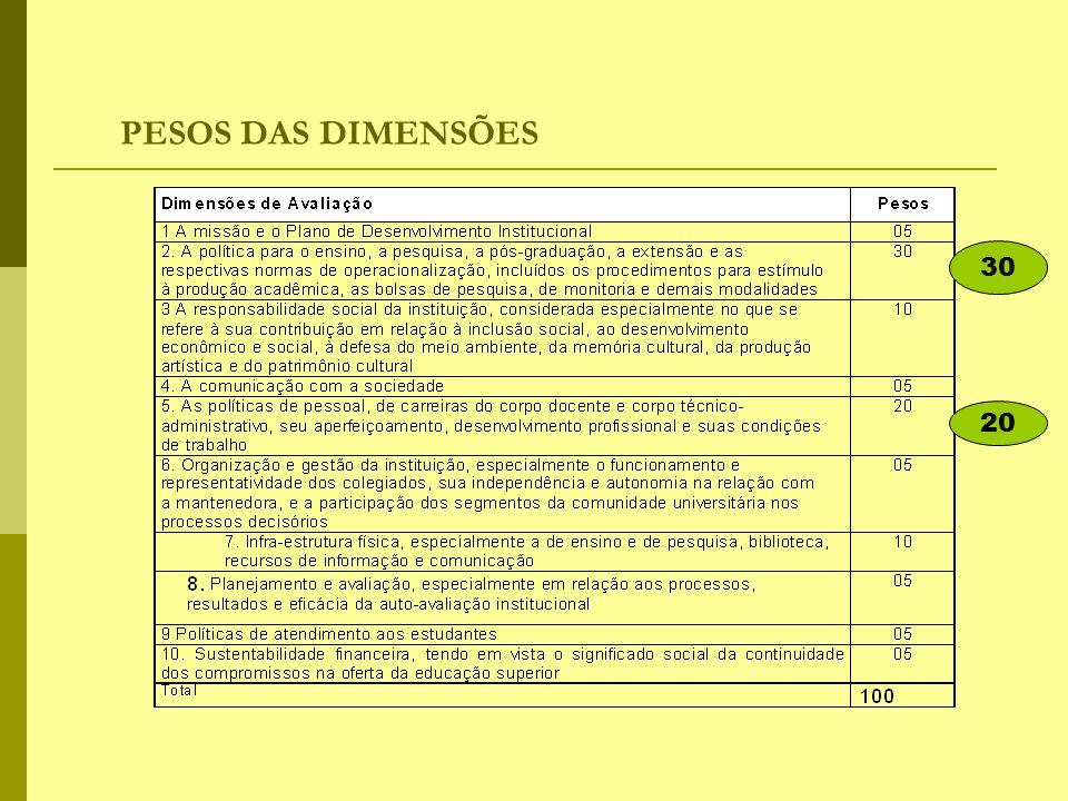 PESOS DAS DIMENSÕES 30 20