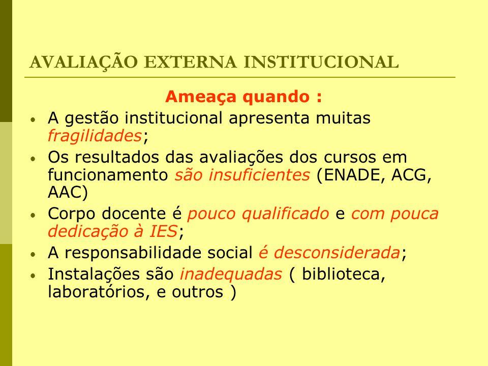 AVALIAÇÃO EXTERNA INSTITUCIONAL Ameaça quando : A gestão institucional apresenta muitas fragilidades; Os resultados das avaliações dos cursos em funci