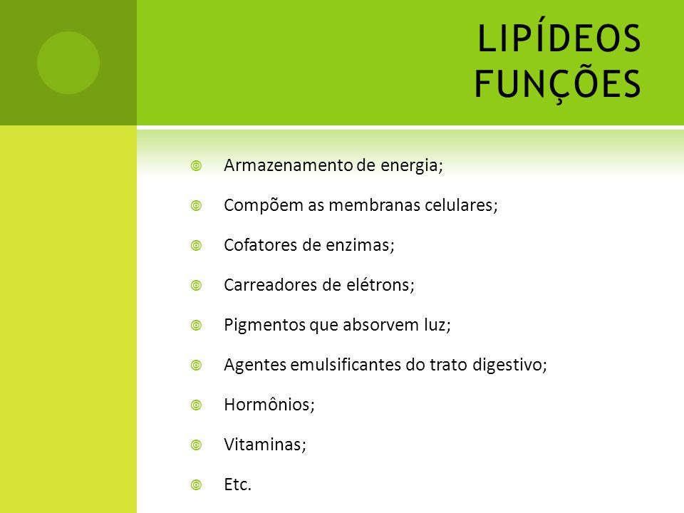 LIPÍDEOS FUNÇÕES  Armazenamento de energia;  Compõem as membranas celulares;  Cofatores de enzimas;  Carreadores de elétrons;  Pigmentos que abso