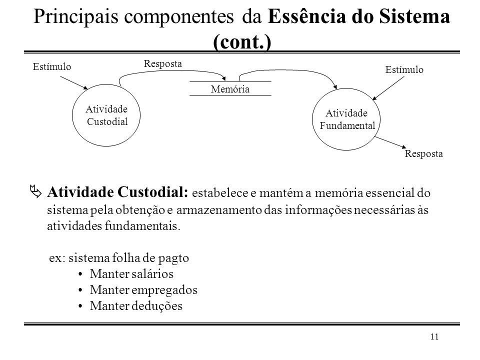 11 Principais componentes da Essência do Sistema (cont.)  Atividade Custodial: estabelece e mantém a memória essencial do sistema pela obtenção e arm