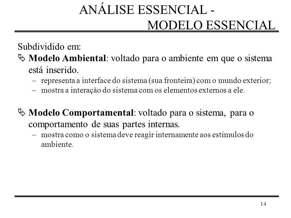 14 ANÁLISE ESSENCIAL - MODELO ESSENCIAL Subdividido em:  Modelo Ambiental: voltado para o ambiente em que o sistema está inserido. –representa a inte