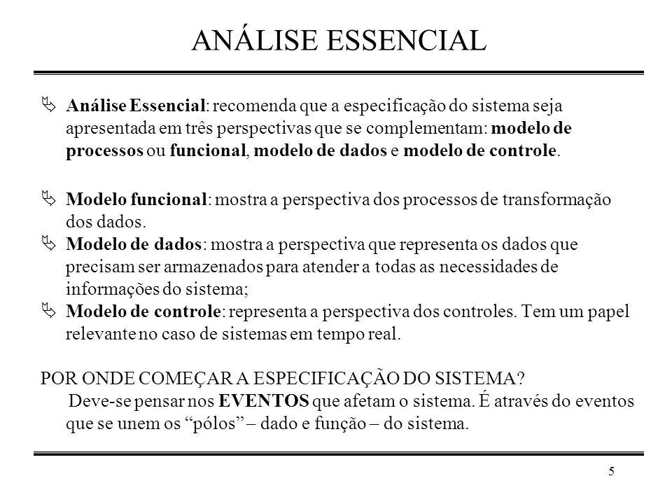 5 ANÁLISE ESSENCIAL  Análise Essencial: recomenda que a especificação do sistema seja apresentada em três perspectivas que se complementam: modelo de