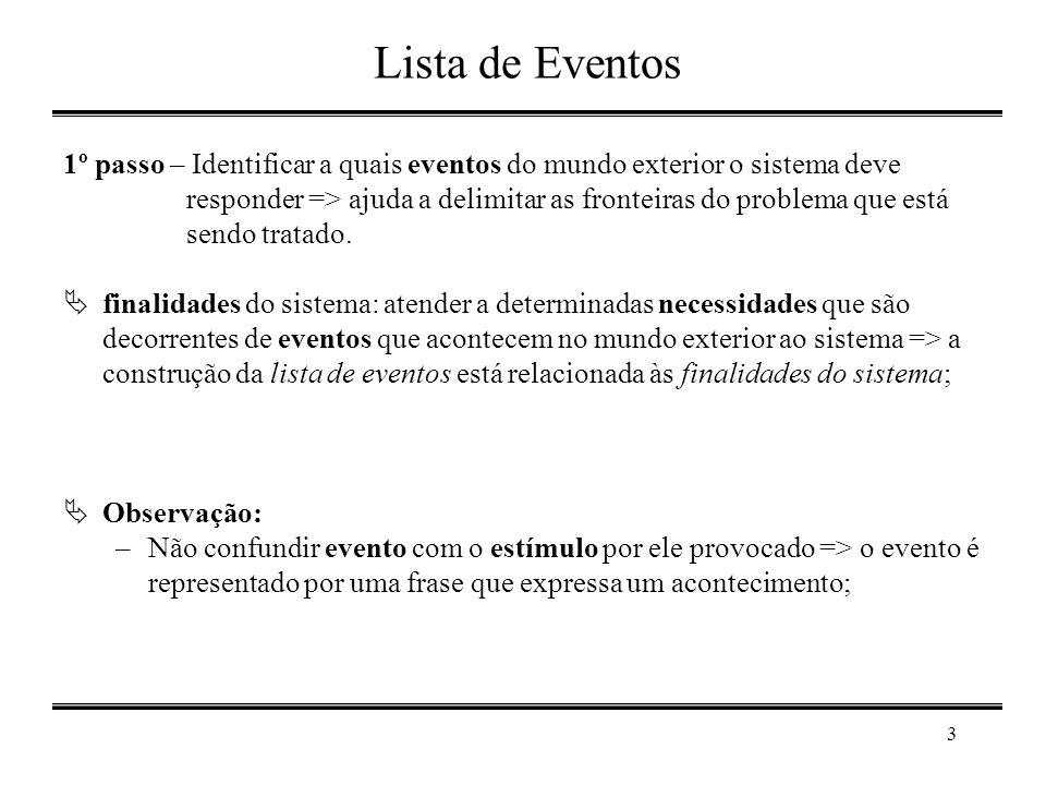 14 Modelo Ambiental – Lista de Eventos