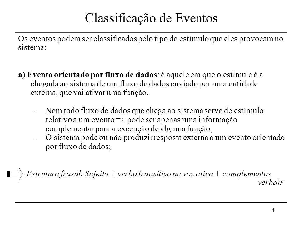 5 Classificação de Eventos ex1: Cliente paga prestação => uma E.E., cliente, encaminha cheque de pagto da prestação (f.d.) e o sistema reage produzindo um recibo (f.d) que é enviado para a E.E.