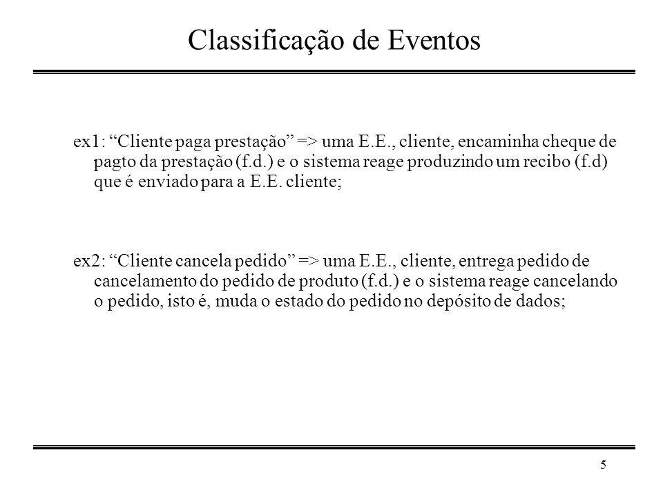 6 Classificação de Eventos b) Evento orientado por controle: é aquele em que o estímulo é a chegada ao sistema de um fluxo de controle.