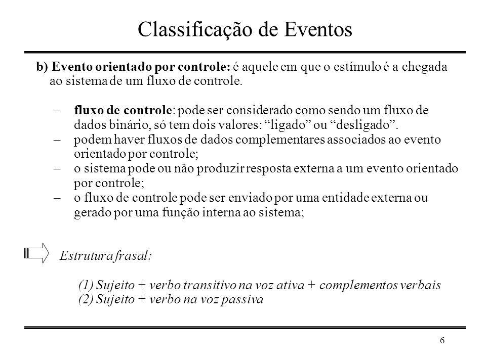 7 Classificação de Eventos ex1: uma E.E.